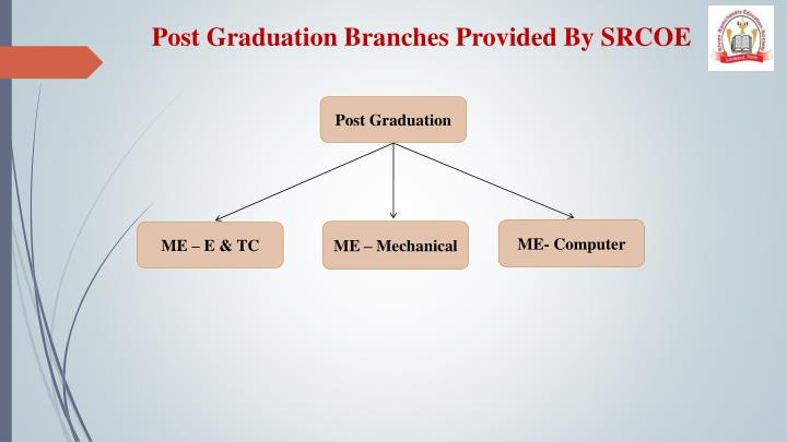 Post Graduation Branches Provided By SRCOE