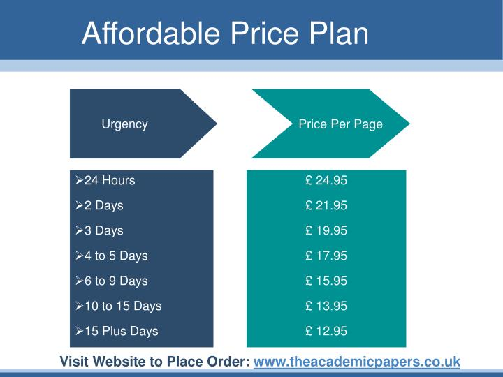 Affordable price plan