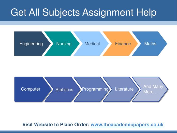 Get all subjects assignment help