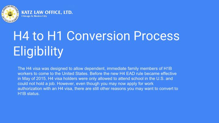 H4 to H1 Conversion Process