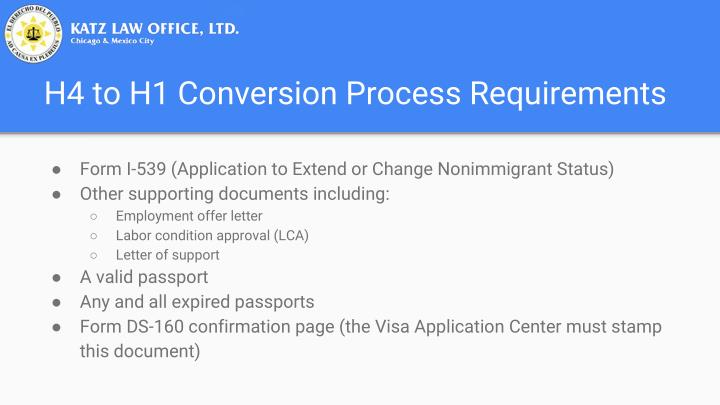 H4 to H1 Conversion Process Requirements