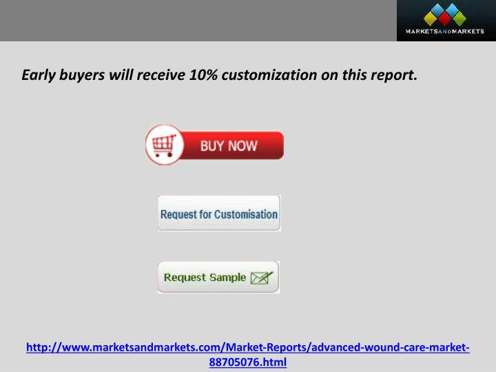 Early buyers will receive 10% customization on this report.