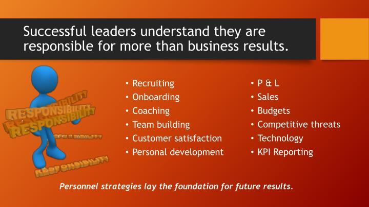 Successful leaders understand they are responsible for more than business results1