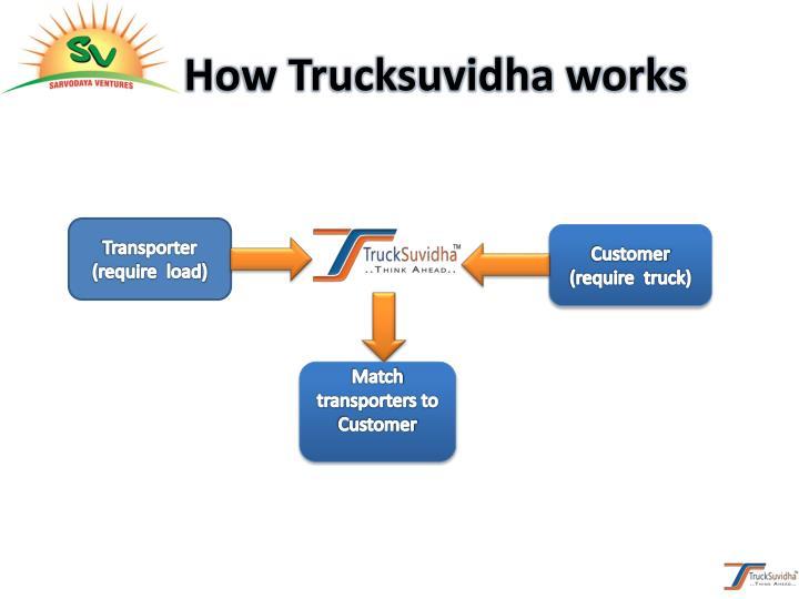 How Trucksuvidha works