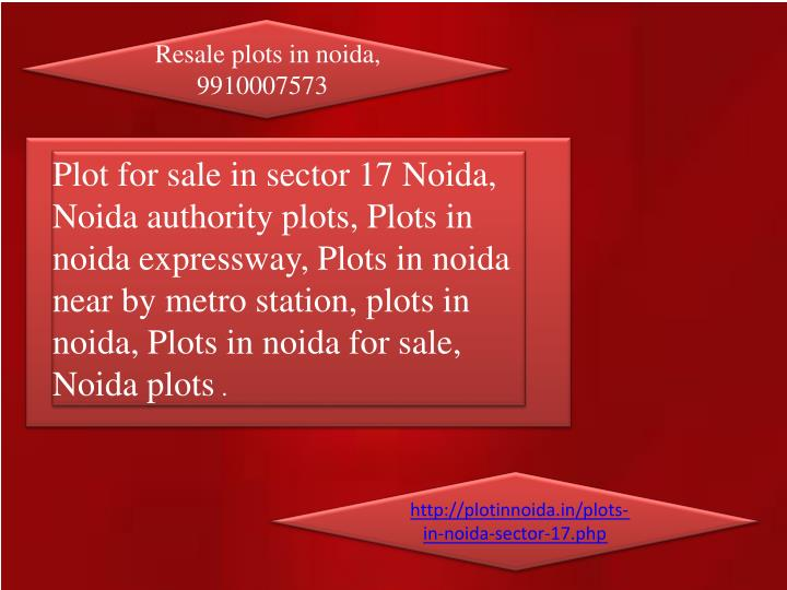 Resale plots in