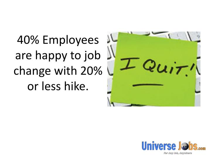 40% Employees are happy to job change with 20% or less hike.