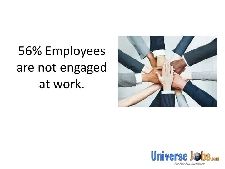 56% Employees are not engaged at work.
