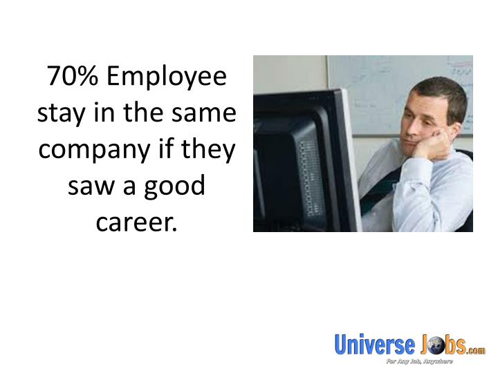 70% Employee stay in the same company if they saw a good career.
