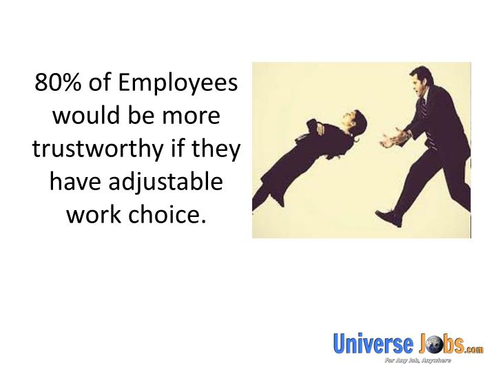 80% of Employees would be more trustworthy if they have adjustable work choice.