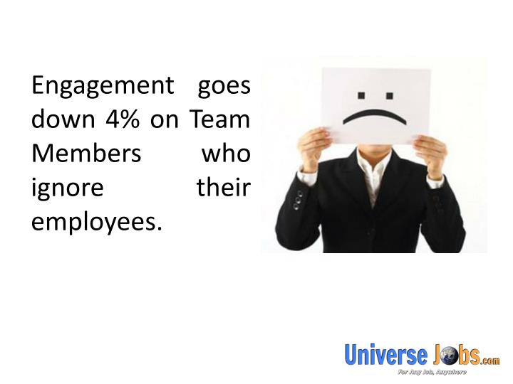Engagement goes down 4% on Team Members who ignore their employees.
