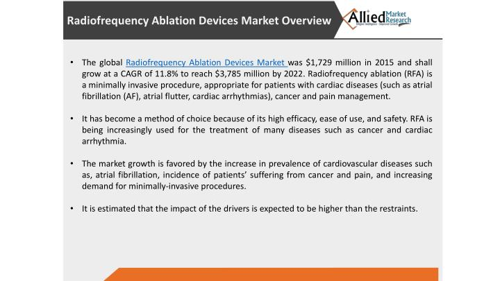 Radiofrequency Ablation Devices Market