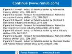 continue www renub com16