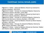 continue www renub com18