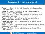 continue www renub com20