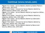 continue www renub com21