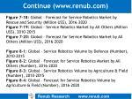 continue www renub com22