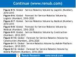 continue www renub com23