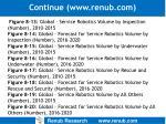 continue www renub com24
