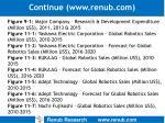 continue www renub com25