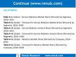 continue www renub com27