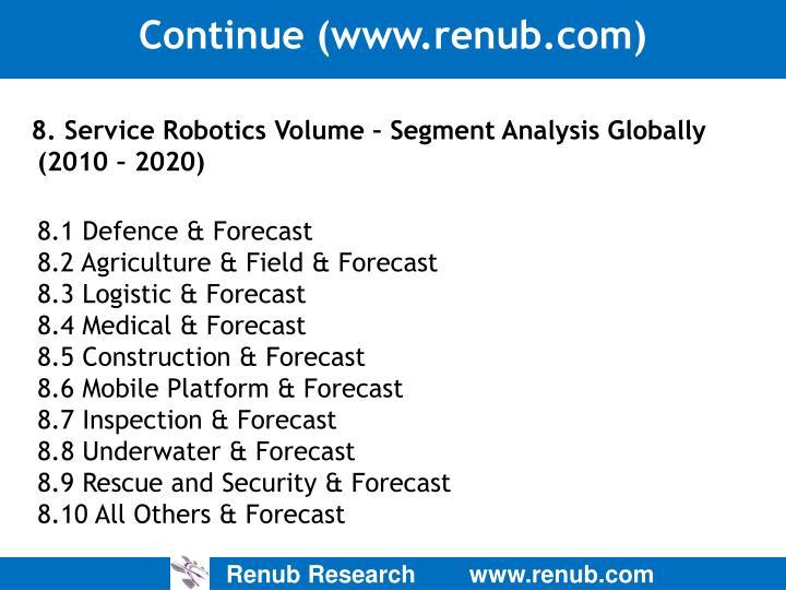 Continue (www.renub.com)