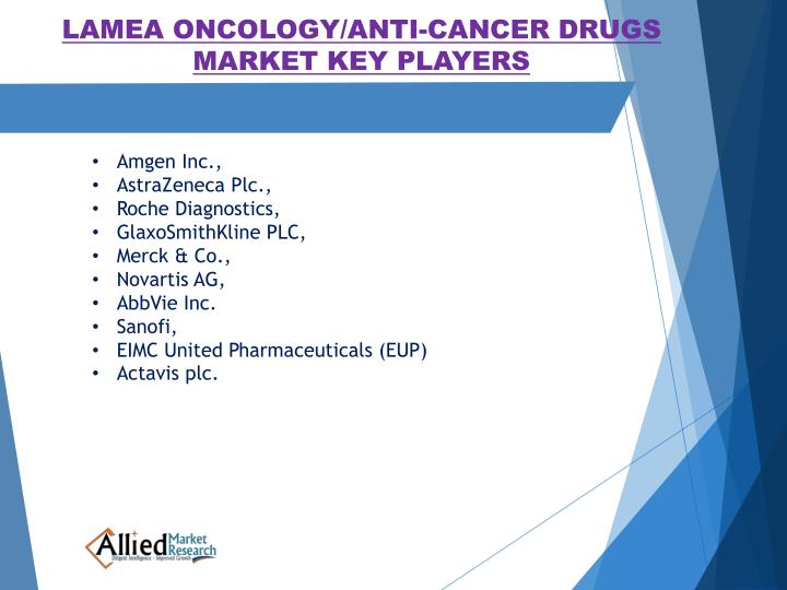 LAMEA ONCOLOGY/ANTI-CANCER DRUGS