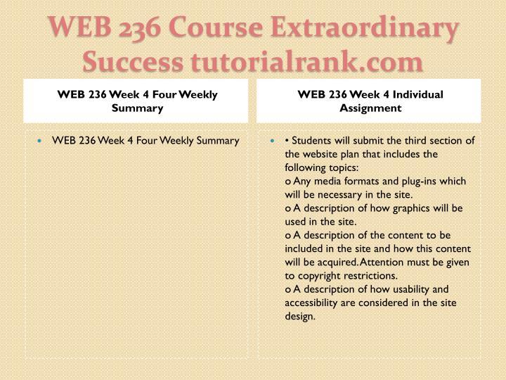 WEB 236 Week 4 Four Weekly Summary