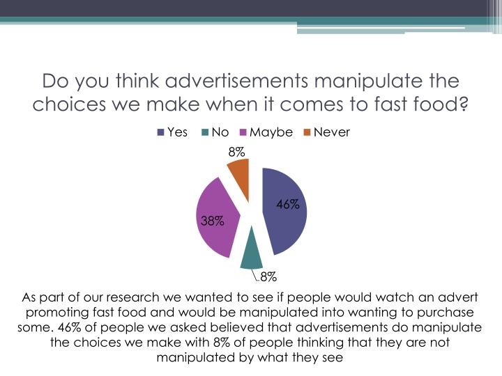 Do you think advertisements manipulate the choices we make when it comes to fast food?