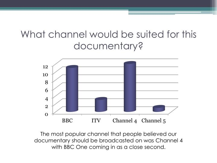 What channel would be suited for this documentary?