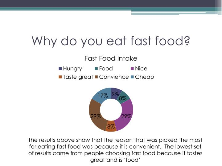 Why do you eat fast food?