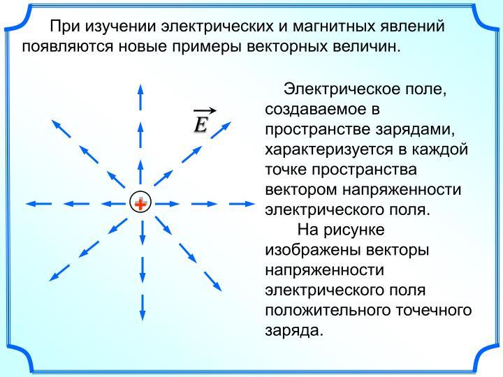 Электрическое поле, создаваемое в пространстве зарядами, характеризуется в каждой точке пространства вектором напряженности электрического поля.