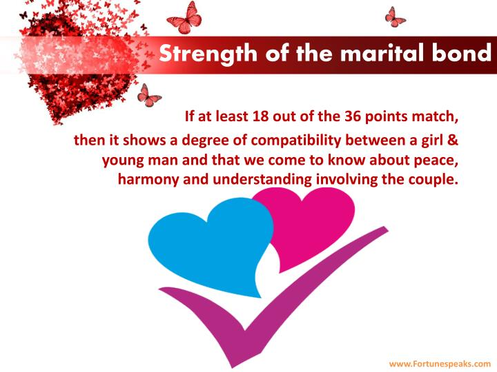 Strength of the marital bond