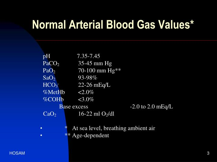 Normal arterial blood gas values
