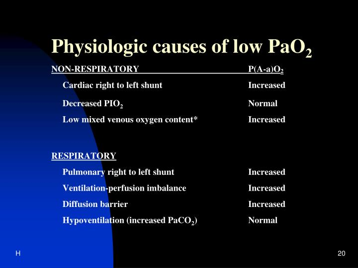 Physiologic causes of low PaO