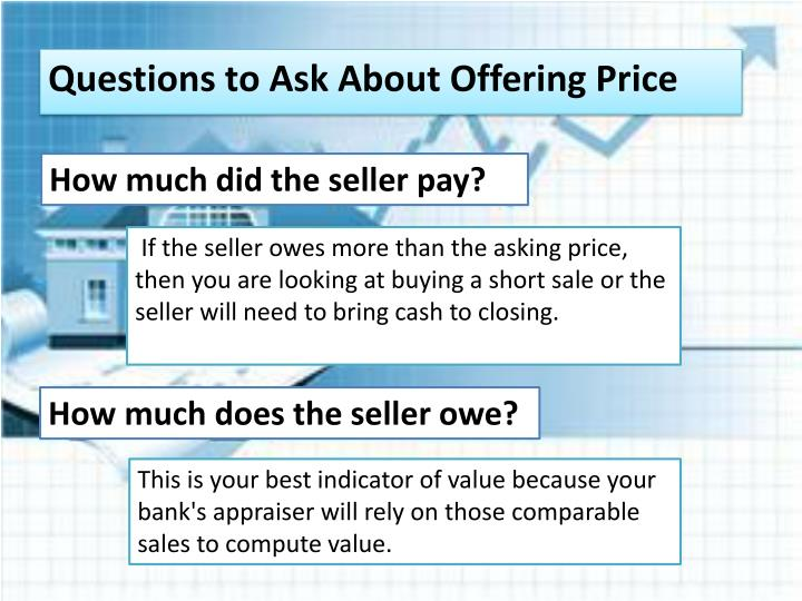 Questions to Ask About Offering Price