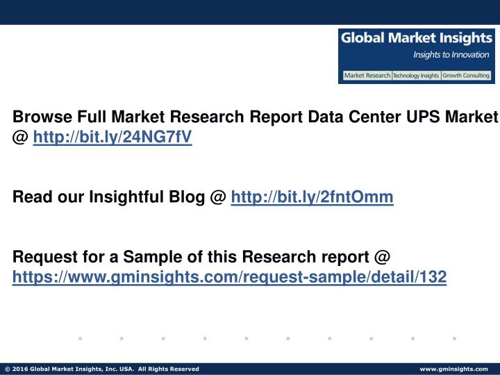 Browse Full Market Research Report Data