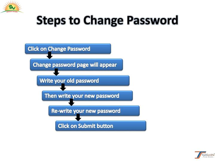 Steps to Change Password