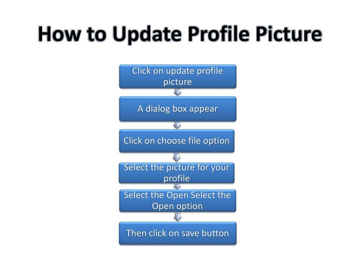 How to Update Profile Picture