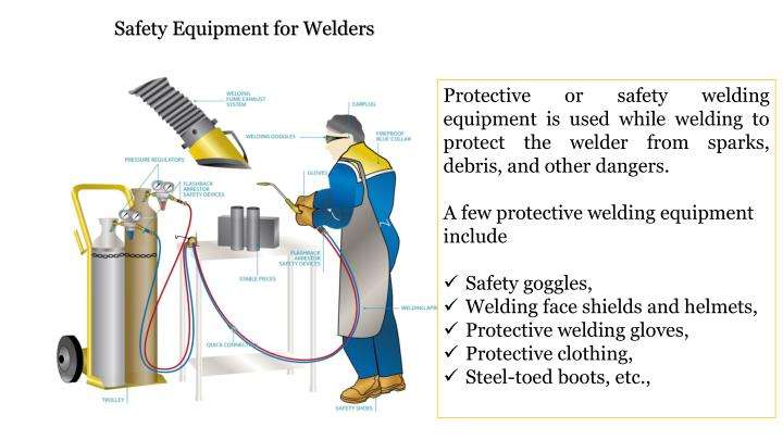 Safety Equipment for Welders