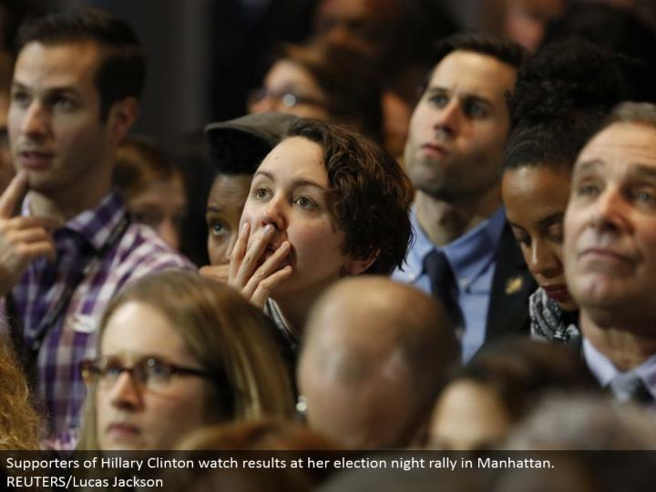 Supporters of Hillary Clinton watch comes about at her race night rally in Manhattan. REUTERS/Lucas Jackson