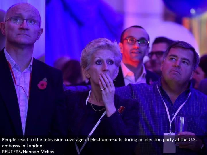 People respond to the TV scope of decision results amid a race party at the U.S. international safe haven in London. REUTERS/Hannah McKay