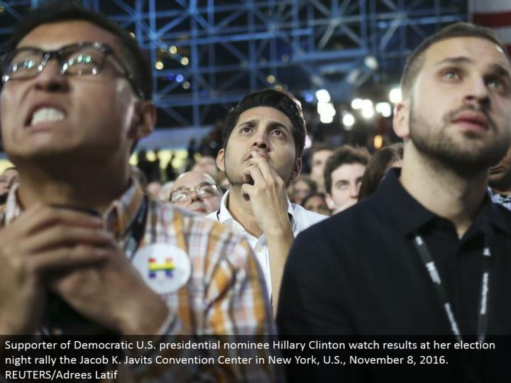 Supporter of Democratic U.S. presidential chosen one Hillary Clinton watch comes about at her race night rally the Jacob K. Javits Convention Center in New York, U.S., November 8, 2016. REUTERS/Adrees Latif