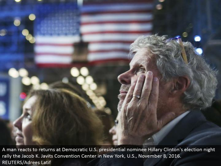 A man responds to returns at Democratic U.S. presidential chosen one Hillary Clinton's race night rally the Jacob K. Javits Convention Center in New York, U.S., November 8, 2016. REUTERS/Adrees Latif