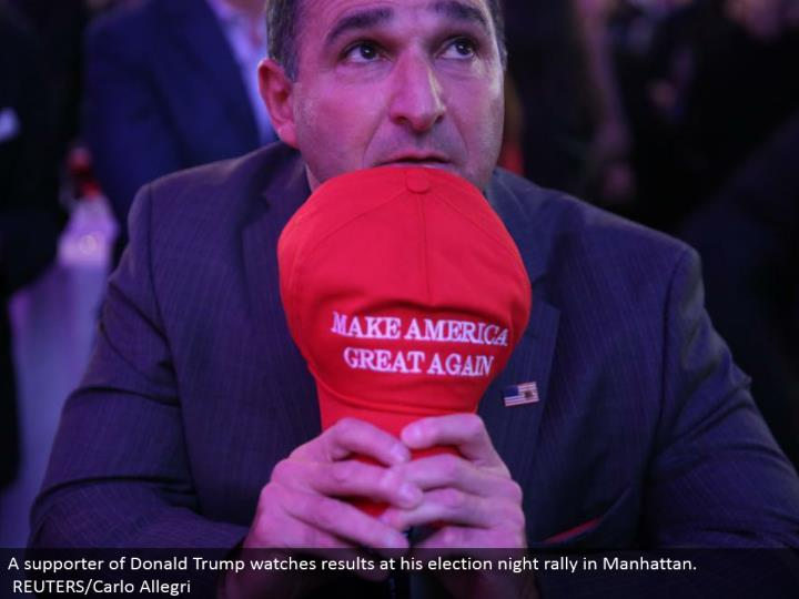 A supporter of Donald Trump watches comes about at his race night rally in Manhattan. REUTERS/Carlo Allegri