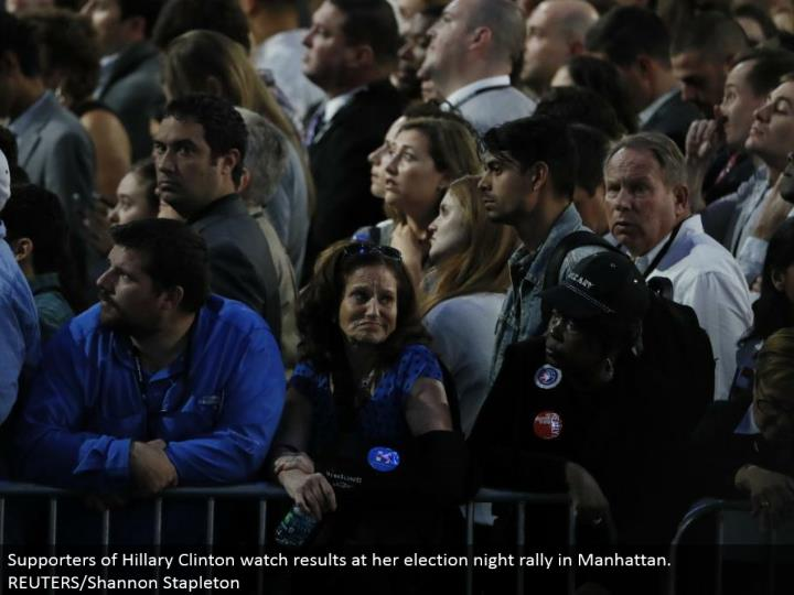 Supporters of Hillary Clinton watch comes about at her race night rally in Manhattan. REUTERS/Shannon Stapleton