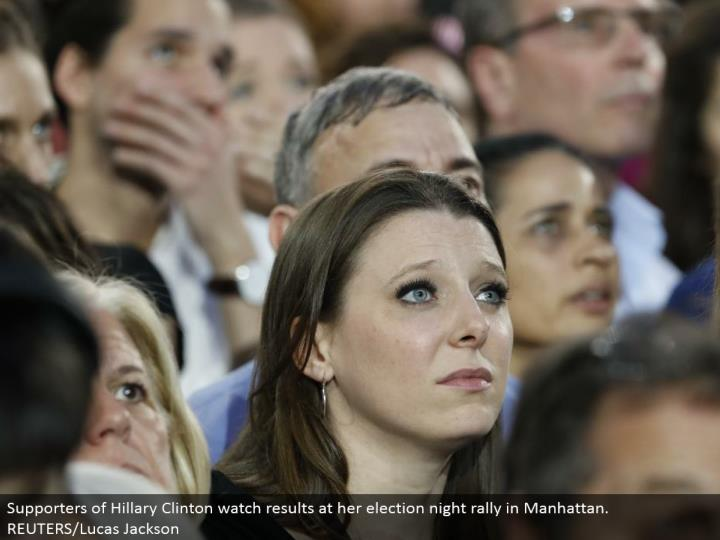 Supporters of Hillary Clinton watch comes about at her decision night rally in Manhattan. REUTERS/Lucas Jackson