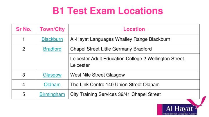 B1 Test Exam Locations