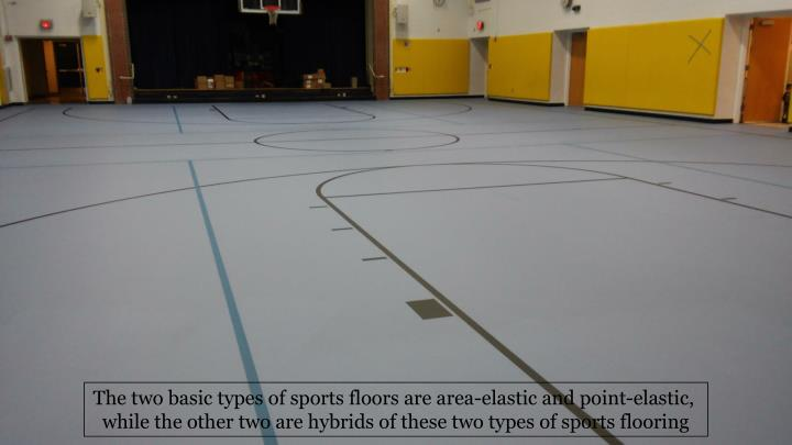 The two basic types of sports floors are area-elastic and point-elastic,