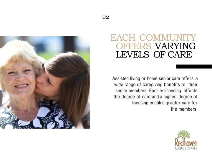 Each community offers varying levels of care