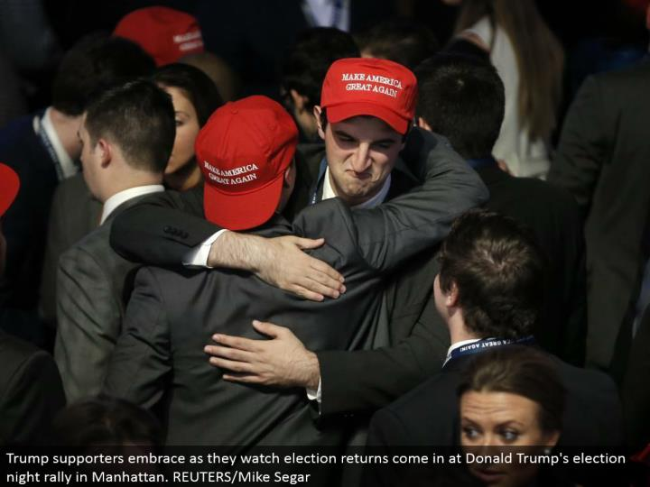 Trump supporters hold onto as they watch race returns come in at Donald Trump's race night rally in Manhattan. REUTERS/Mike Segar